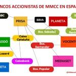 bancos-dueños-mass-media-en-España